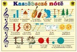Kashubian Notes